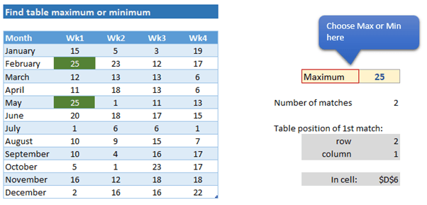 number of matches in the index table