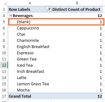 distinct count includes blank cells